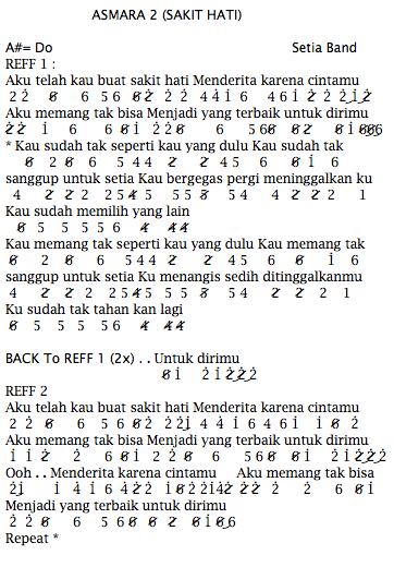 Not Angka Pianika Lagu Setia Band Asmara 2 ( Sakit Hati)