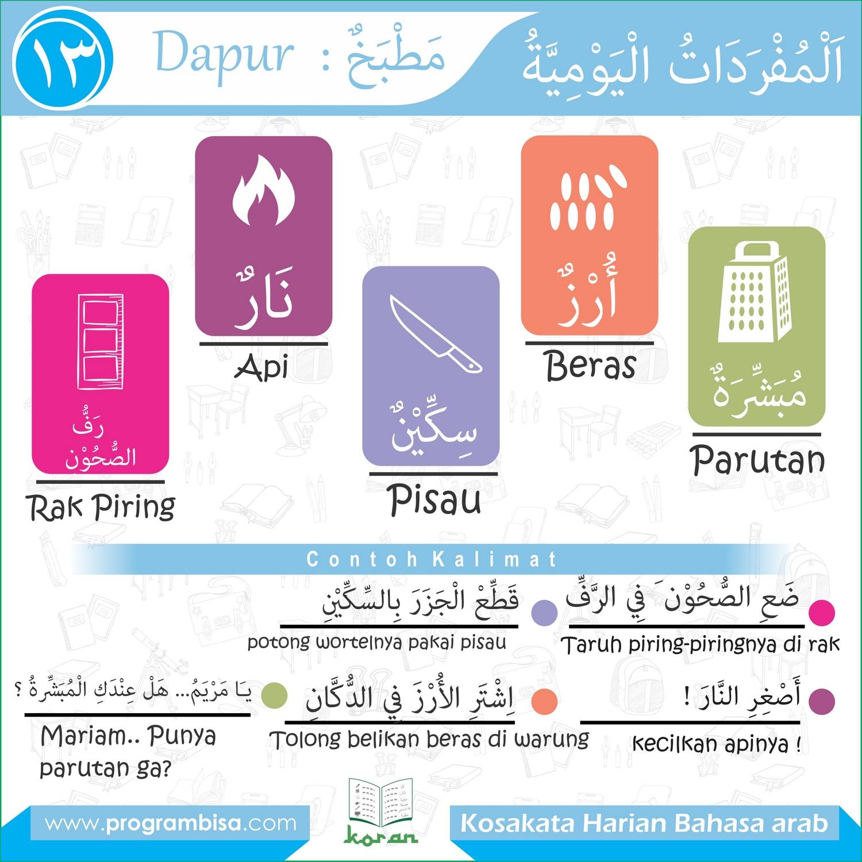 Kosakata Harian Bahasa Arab 013 Dapur 2