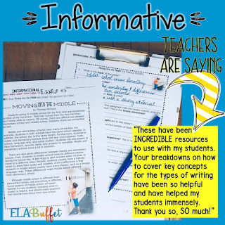 Informative writing is best taught using a writer's workshop approach. Find out how it can be used in the middle school classroom.