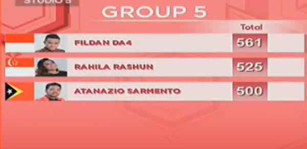 nilai DA Asia 3 Top 15 Grup 5 Tadi Malam 2 Desember 2017