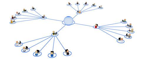 أساسيات البصل التوجيه onion routing protocol :