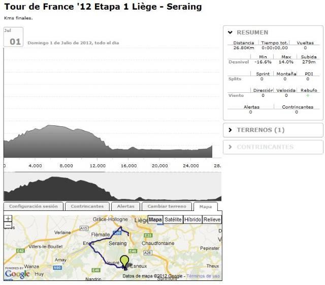Sesión BKOOL Etapa 1 Tor de Francia 2012 LIEJA – SERAING