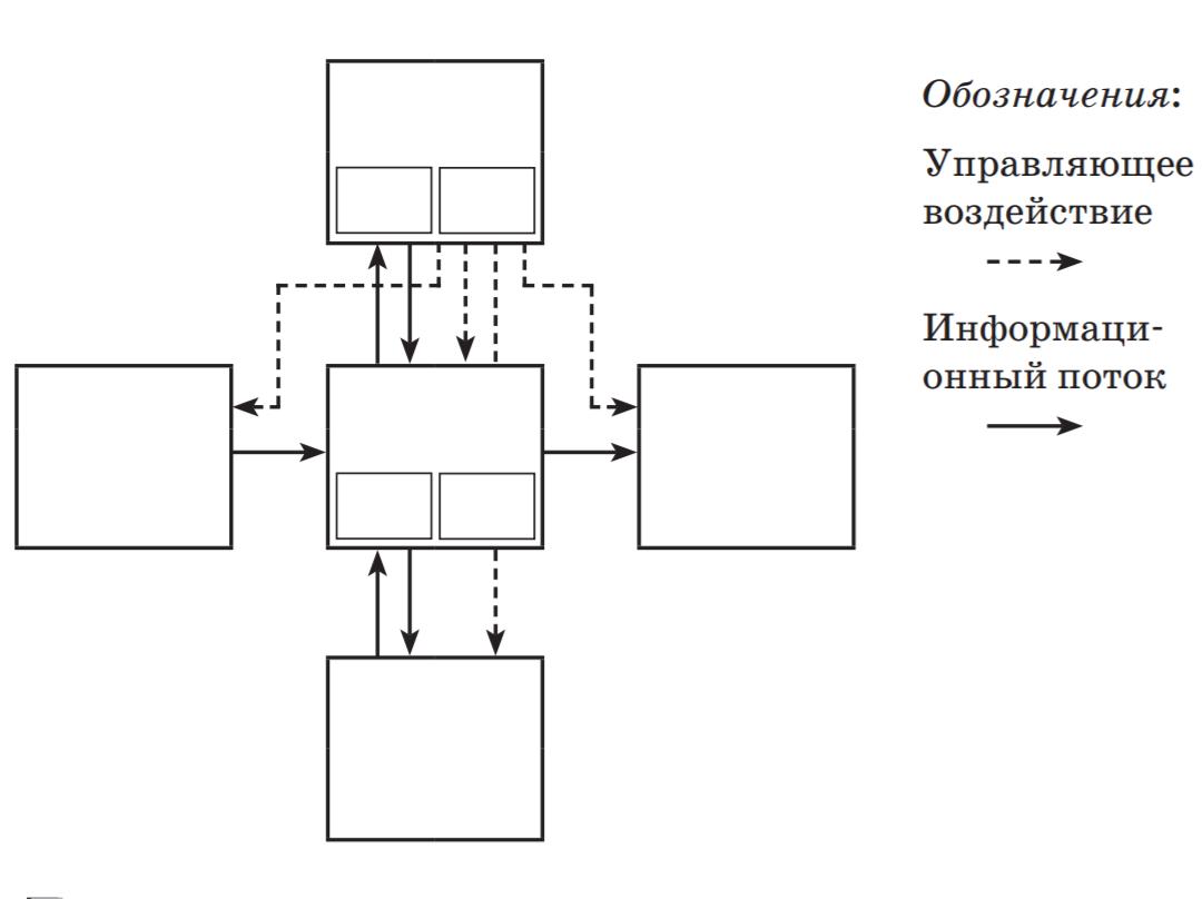 Функциональная схема устройства компьютера фото 938