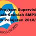 Program Supervisi Kepala Sekolah SMP/MTs Tahun Pelajaran 2018/2019 - Mutu SMPN