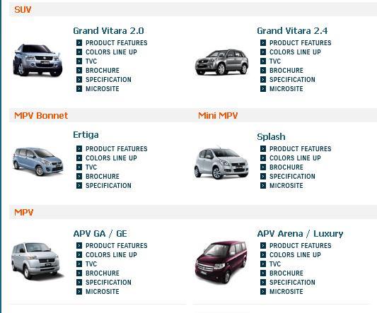 Daftar Harga Daftar Harga Mobil Suzuki