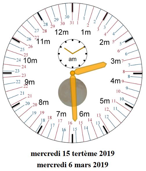 Calendrier Nouvelle Lune 2019.Le Blog Du Calendrier Milesien La Lune De Careme