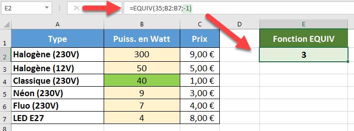 La fonction EQUIV argument Type égal à -1