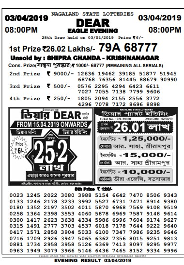 Nagaland State Lottery Old Results ~ Winning Tricks