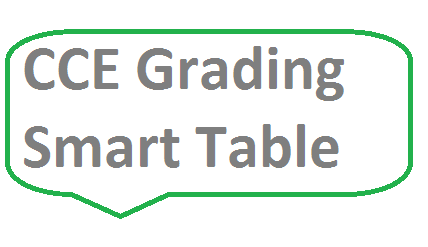 CCE Grading Smart table Formative Assesment Summative Assesment