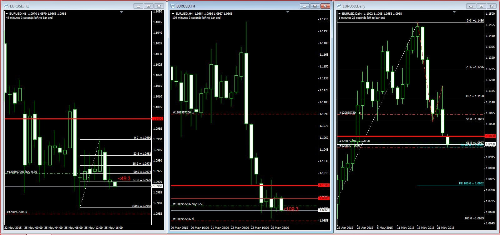 Forex predictions for tomorrow