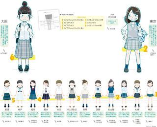女子高生 スカート 丈 長さ 比較