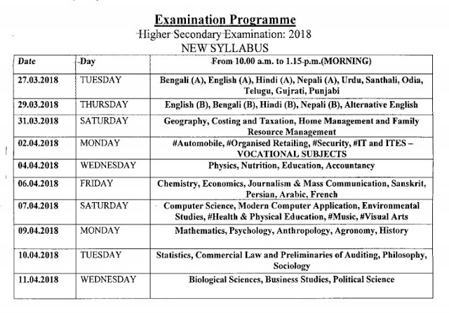 West Bengal Higher Secondary 12th Class (New Syllabus) Exam Time Table 2018