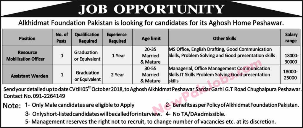 Fresh-Jobs-in-Al-Khidmat-Foundation-Pakistan-29-September-2018.jpg