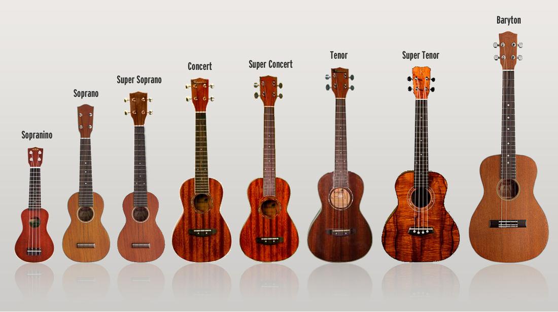 Mới học nên mua Ukulele Soprano hay Ukulele Concert