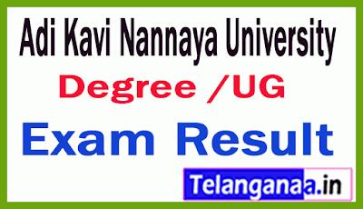 Adi Kavi Nannaya University Degree /UG Exam Result