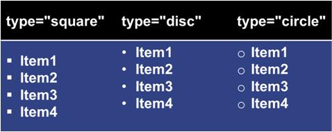 UL-type-HTML