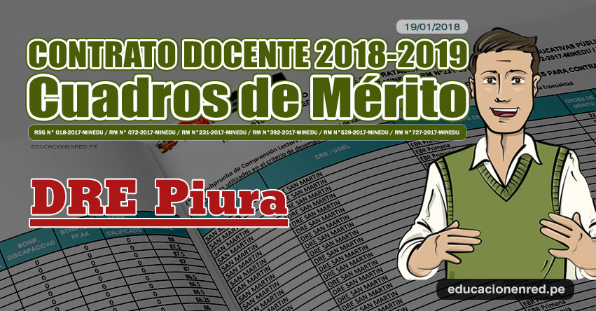 DRE Piura: Cuadros de Mérito Contrato Docente 2018 - 2019 (.PDF) www.drep.gob.pe
