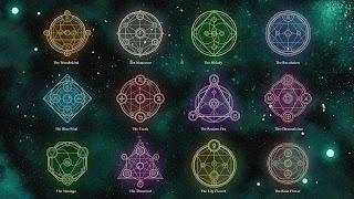 signos e transformação espiritual