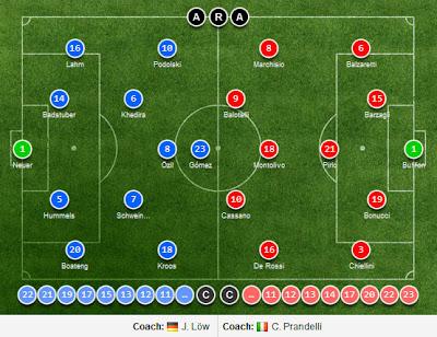 lineups Germany vs Italy