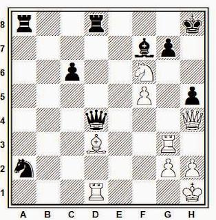 Posición de la partida de ajedrez Pasman - Zilber (Beer-Sheba, 1978)