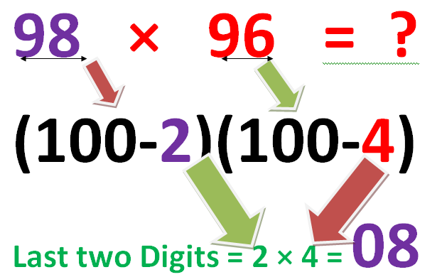 Shortest method to multiply two  numbers