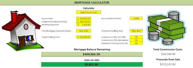 mortgage calculator gain or loss on sale