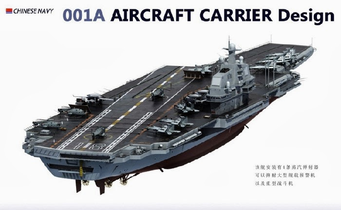 United States Nuclear Aircraft Carriers