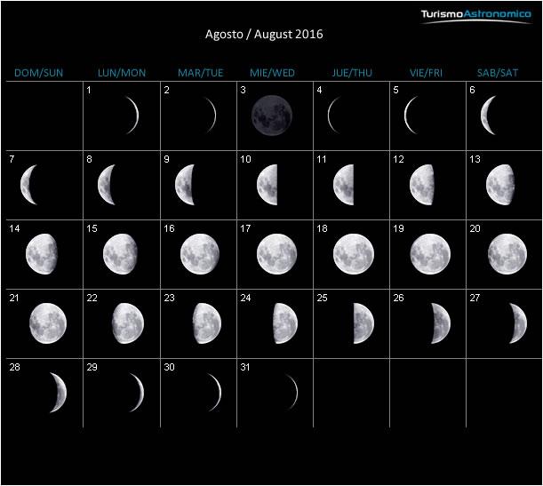 Nacion canaria la magia del a o lunar wanche for Calendario lunar de hoy