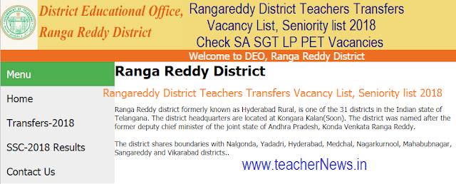 DEO Rangareddy District Teachers Transfers Vacancy List, Seniority list 2018 – Check SA SGT LP PET Vacancies