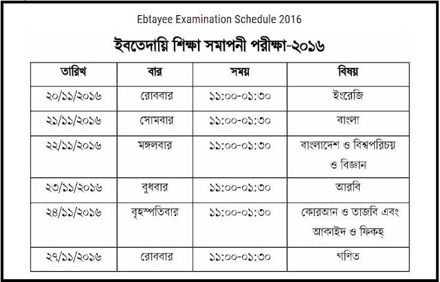 ESC Exam Routine-2016