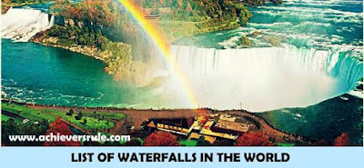 List of Important Waterfalls in the World - For Bank and SSC NIACL ASSISTANT, BANK OF BARODA PO, SSC CGL, NICL AO, SBI PO, IBPS PO, SBI CLERK
