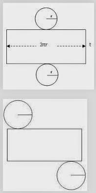 Jaring-jaring tabung - Berpendidikan.Com