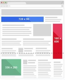 Size, kích thước quảng cáo Adsense nào tốt nhất?
