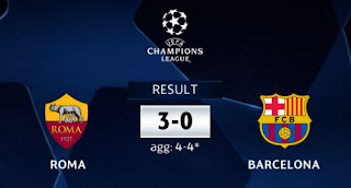 AS Roma vs Barcelona 3-0 Video Gol Highlights