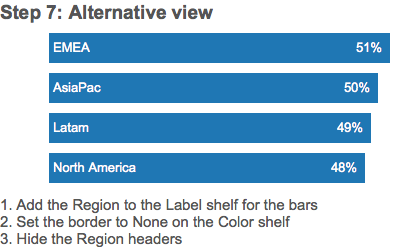 Tableau Tip: Labeling the Right-inside of a Bar Chart