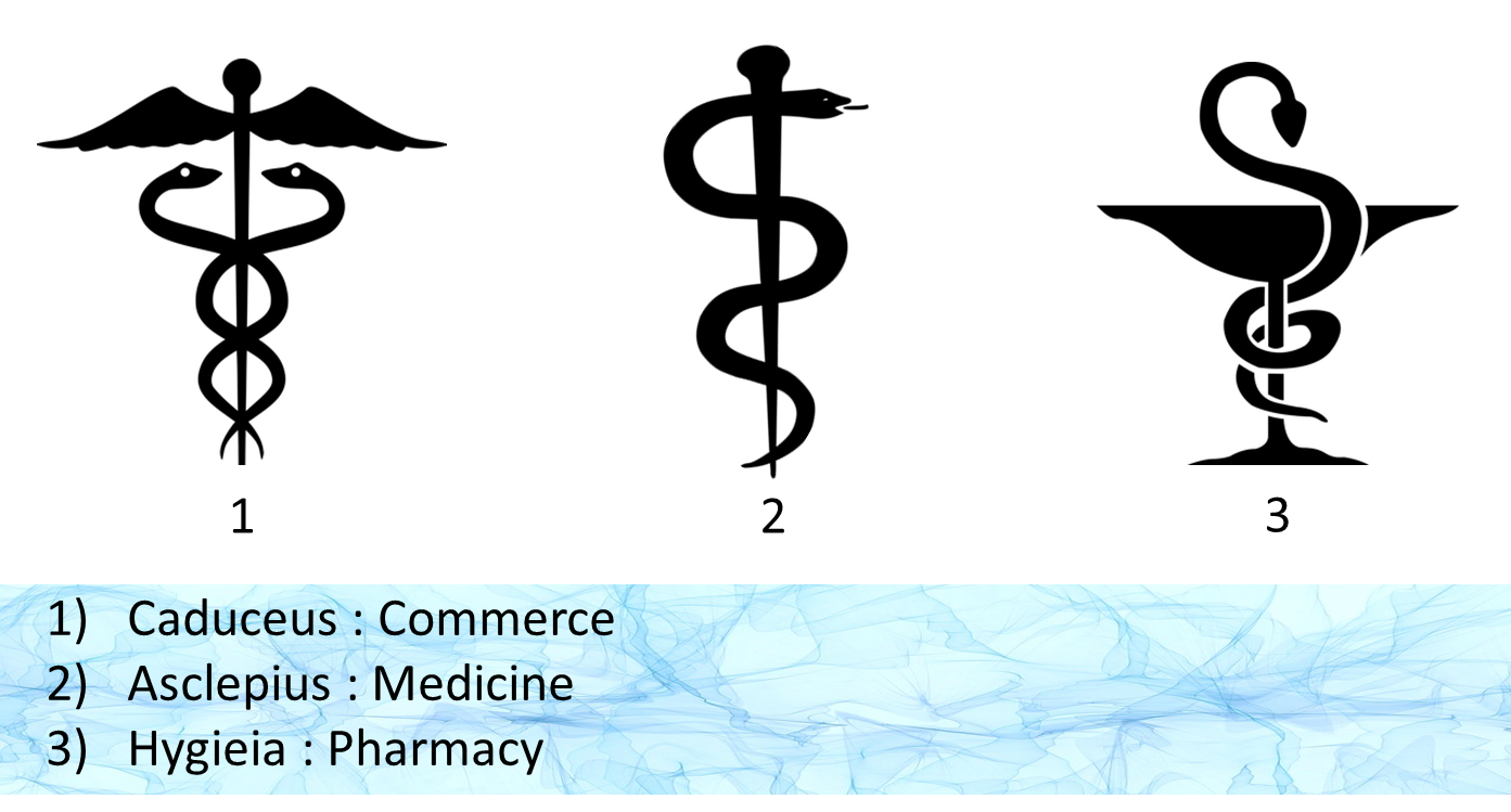 The Correct Pharmacy Symbol