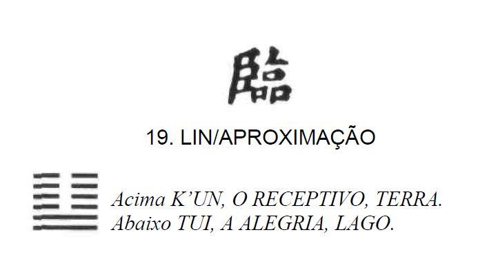 Imagem de 'Lin / Aproximação' - hexagrama número 19, de 64 que fazem parte do I Ching, o Livro das Mutações
