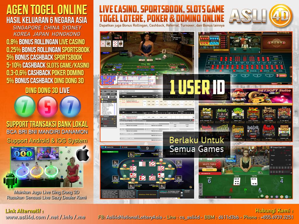 Buku Mimpi Agen Togel Online: Situs Togel Online - Asli4D