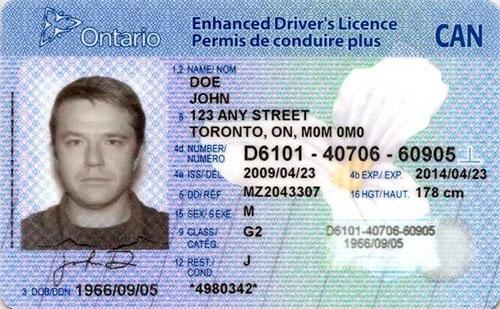 étape permis de conduire