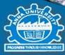 Anna University of Technology, Tirunelveli Recruitment 2020-19 Apply www.annauniv.edu