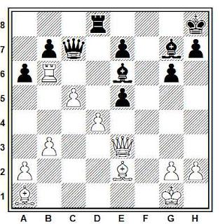 Posición de la partida Kiwie - Chaw (Varsovia, 1991)