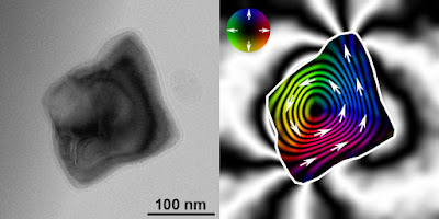 Common magnetic mineral is reliable witness to Earth's history