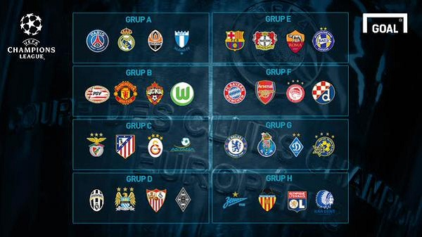 Hasil Drawing Liga Champions 2015/16