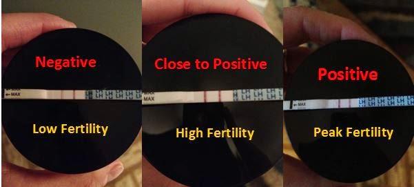 positive test 4 days after sex