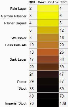 Μπύρα και χρώματα