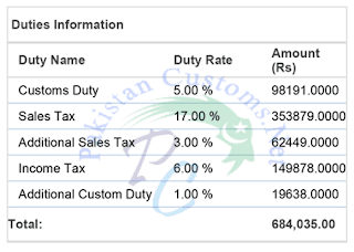 How Import Customs Duty and Other Taxes Calculate in Pakistan