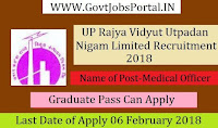 UP Rajya Vidyut Utpadan Nigam Limited Recruitment 2018-27 Medical Officer