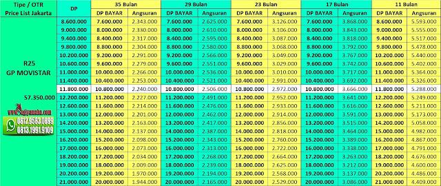 Price List Kredit Motor Yamaha R25 GP Movistar, Harga Motor Yamaha, Promo Yamaha, Price List Yamaha, Simulasi Kredit Motor Yamaha, Harga Motor Sport Yamaha, Kredit Motor Murah Yamaha, Kredit Motor Online, Harga Yamaha 2018
