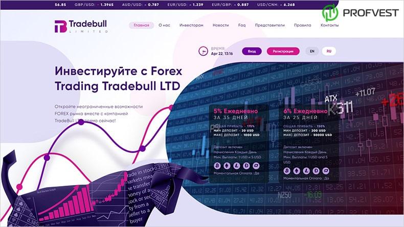 Новости от Tradebull LTD
