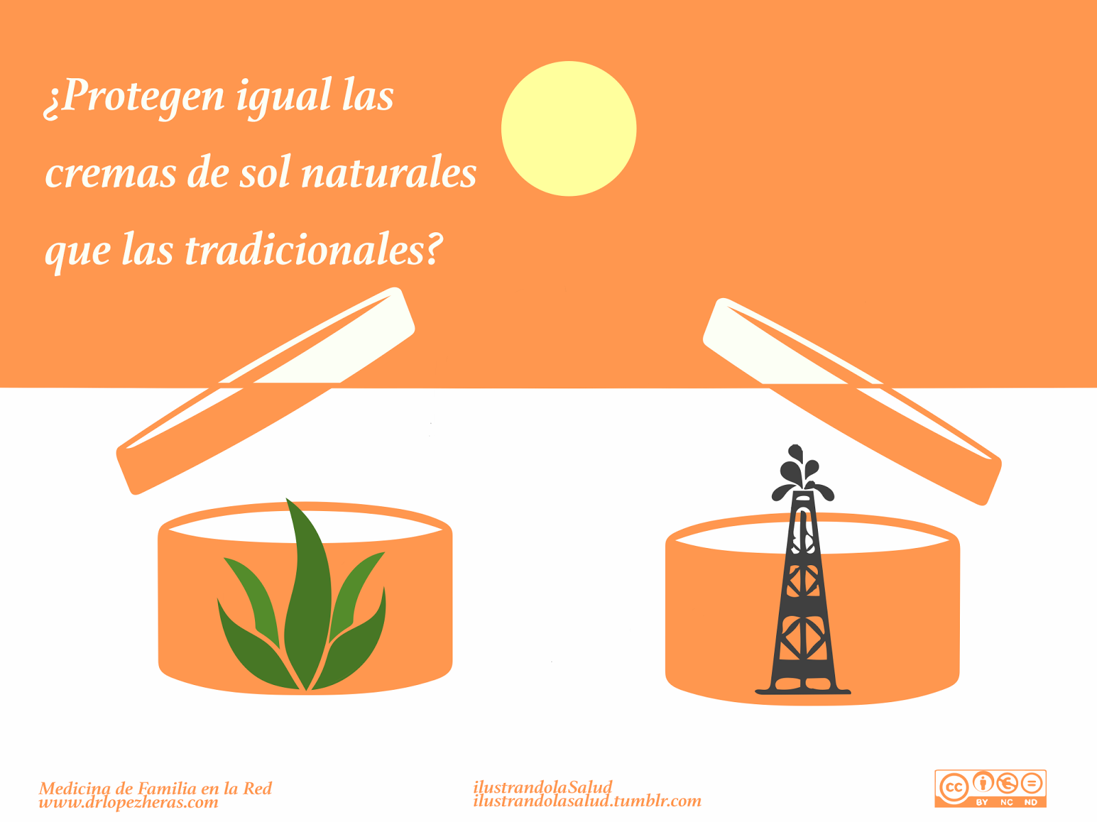 Algunas precauciones en el uso de cremas naturales ecocertificadas para  asegurarnos una protección eficaz 262b9b832de